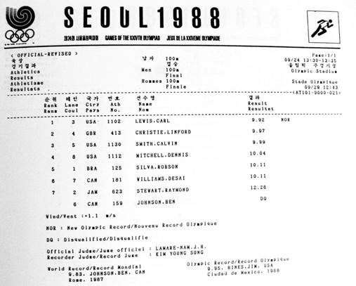 SEOUL 1988, Ergebnisprotokoll für das 100m-Finale