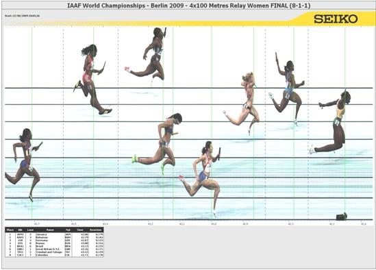 Zielfoto 4x100m Frauenstaffel: 1. JAM - 2. BAH - 3. GER