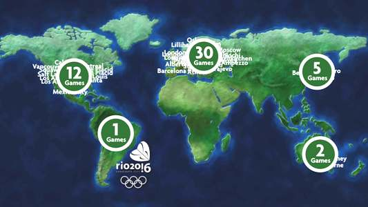 rio 2016 on the olympic world map