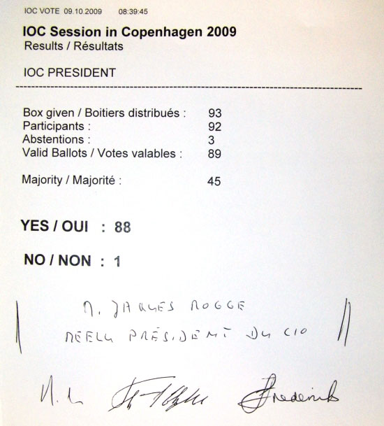 "CPH 2009, Wahlergebnis ""IOC President"" (a.k.a. Jacques Rogge): 88x ""YES/OUI"", 1x ""NO/NON"""