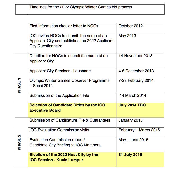 mnchens olympiabewerbung 2022 vs privatinteressen von christian ude spd und thomas bach fdp sport politics - Liquidationseroffnungsbilanz Muster