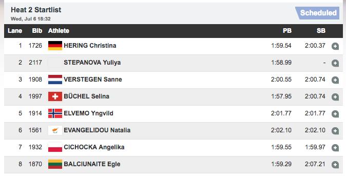 Startliste 2. Vorlauf 800 m Frauen bei der EM in Amsterdam am 6. Juli 2016